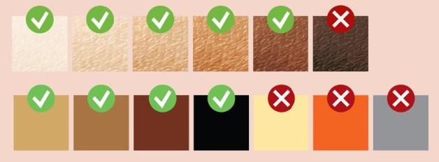 Haar- und Hauttypen